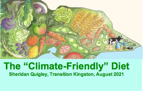 Climate Friendly Diet